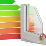 What Are Window Energy Ratings?- Energy efficiency graph with plastic windows profiles, 3D rendering isolated on white background